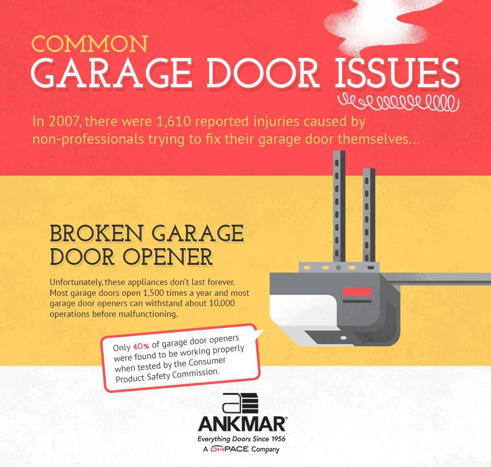 Common Garage Door Issues: Broken Garage Door Opener